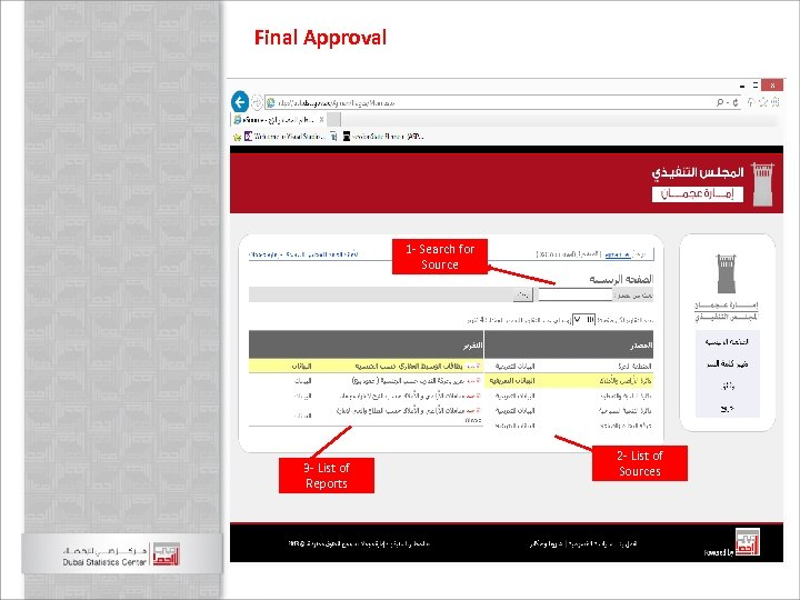 Final Approval 1 - Search for Source 3 - List of Reports 2 -