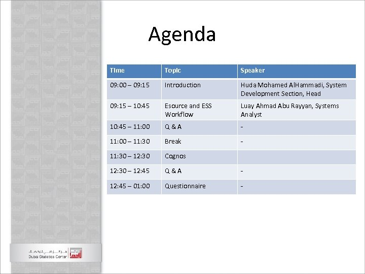 Agenda Time Topic Speaker 09: 00 – 09: 15 Introduction Huda Mohamed Al. Hammadi,