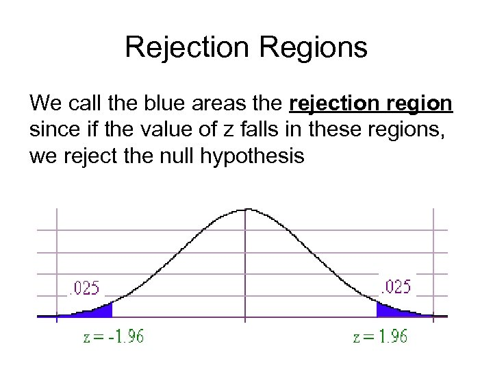 Rejection Regions We call the blue areas the rejection region since if the value
