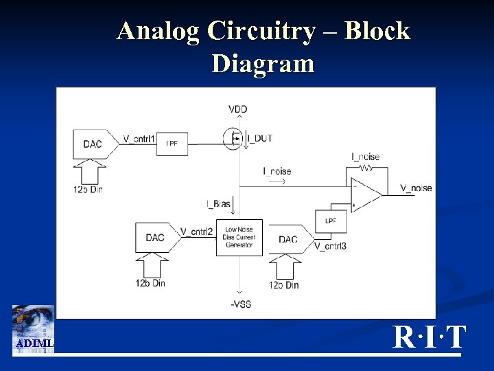 Analog Circuitry – Block Diagram ADIML RIT