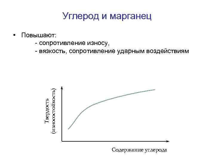 Углерод и марганец Твердость (износостойкость) • Повышают: - сопротивление износу, - вязкость, сопротивление ударным