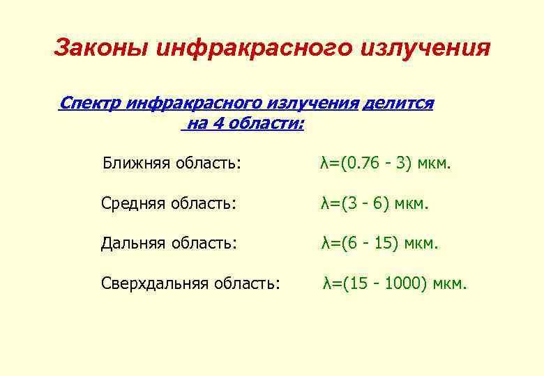 Законы инфракрасного излучения Спектр инфракрасного излучения делится на 4 области: Ближняя область: λ=(0. 76