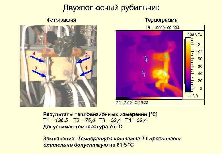 Двухполюсный рубильник Фотография Термограмма IR - I 0000100. 004 138, 0 °C 120 4