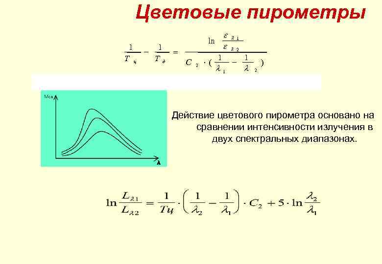 Цветовые пирометры 1 1 = Т ц Tд C e e ln 2 ×(
