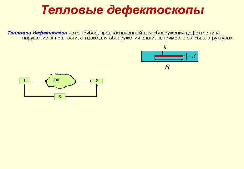Тепловые дефектоскопы Тепловой дефектоскоп - это прибор, предназначенный для обнаружения дефектов типа нарушение сплошности,