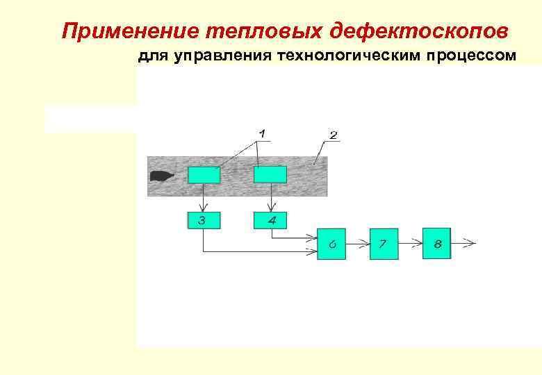 Применение тепловых дефектоскопов для управления технологическим процессом