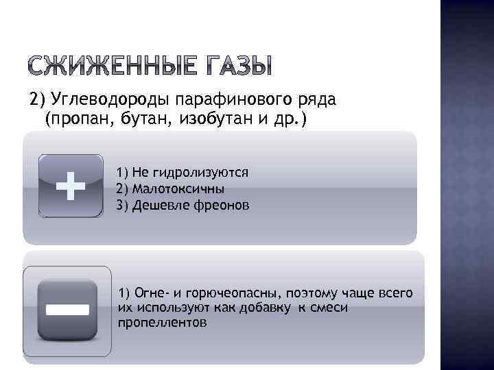 2) Углеводороды парафинового ряда (пропан, бутан, изобутан и др. ) 1) Не гидролизуются 2)