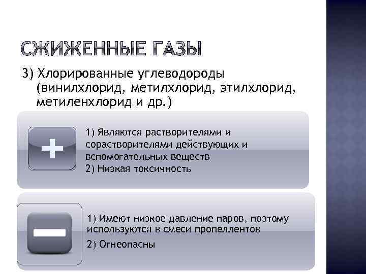 3) Хлорированные углеводороды (винилхлорид, метилхлорид, этилхлорид, метиленхлорид и др. ) 1) Являются растворителями и