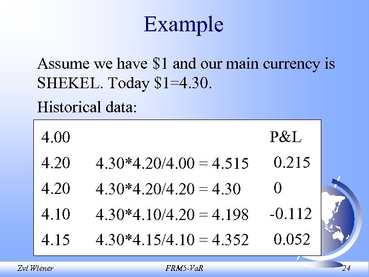 Example Assume we have $1 and our main currency is SHEKEL. Today $1=4. 30.