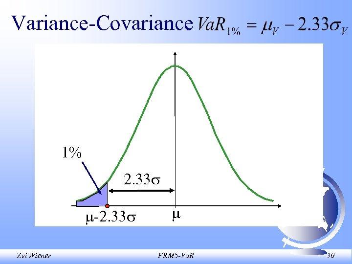 Variance-Covariance 1% 2. 33 -2. 33 Zvi Wiener FRM 5 -Va. R 30