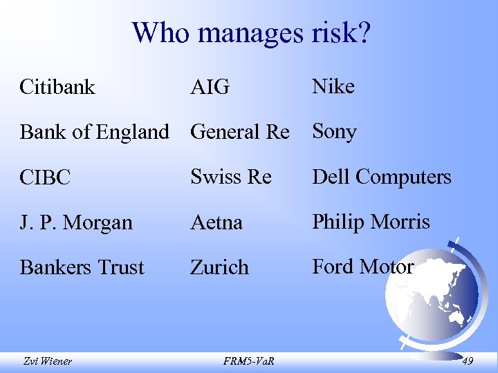 Who manages risk? Citibank AIG Nike Bank of England General Re Sony CIBC Swiss