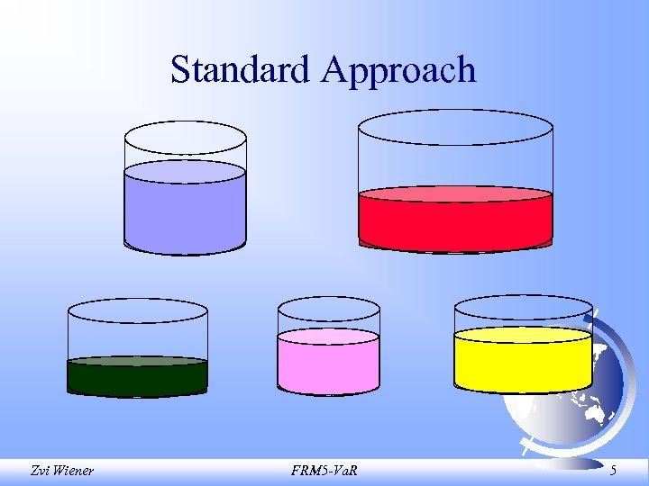 Standard Approach Zvi Wiener FRM 5 -Va. R 5