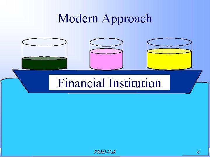 Modern Approach Financial Institution Zvi Wiener FRM 5 -Va. R 6