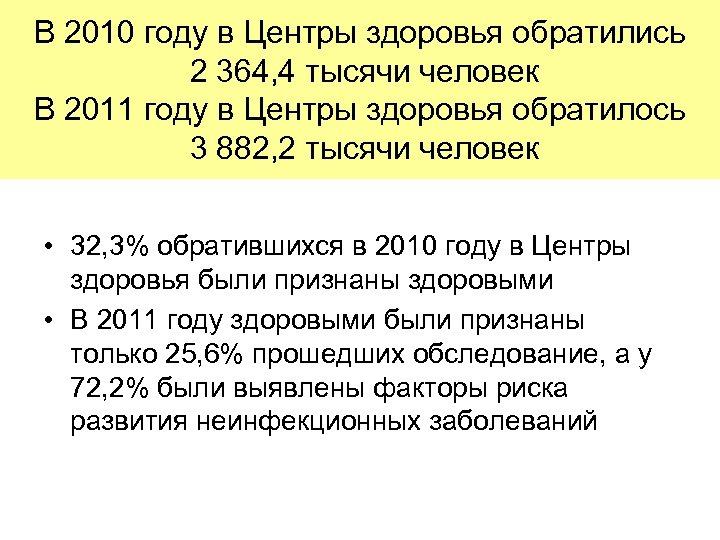 В 2010 году в Центры здоровья обратились 2 364, 4 тысячи человек В 2011