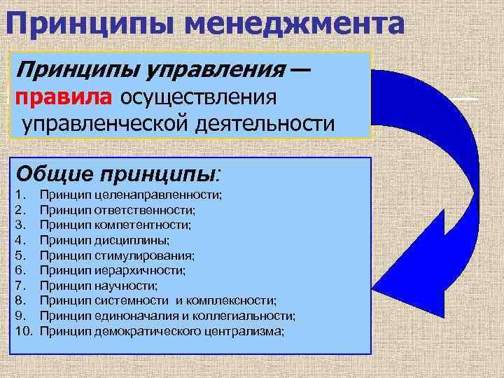 Специфические особенности управленческого труда менеджмента. шпаргалки