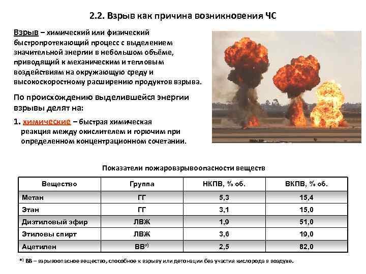 2. 2. Взрыв как причина возникновения ЧС Взрыв – химический или физический быстропротекающий процесс