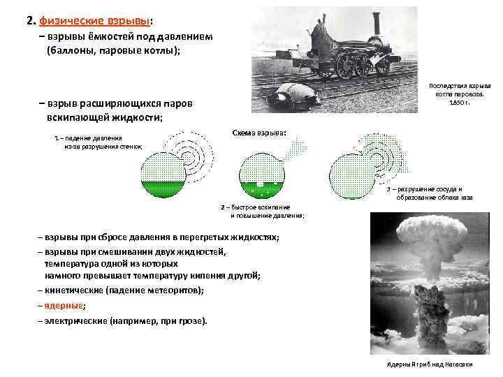 2. физические взрывы: – взрывы ёмкостей под давлением (баллоны, паровые котлы); Последствия взрыва котла