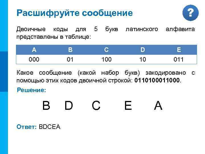 МК ? Расшифруйте сообщение Двоичные коды для 5 представлены в таблице: букв латинского алфавита