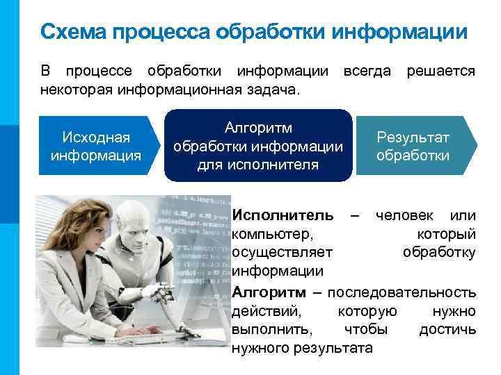 МК Схема процесса обработки информации В процессе обработки информации некоторая информационная задача. Исходная информация