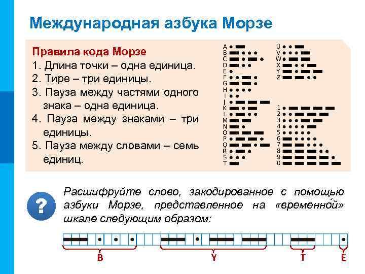 МК Международная азбука Морзе Правила кода Морзе 1. Длина точки – одна единица. 2.