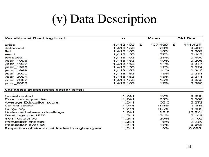 (v) Data Description 14