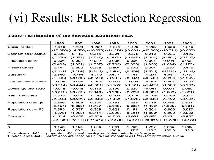 (vi) Results: FLR Selection Regression 16