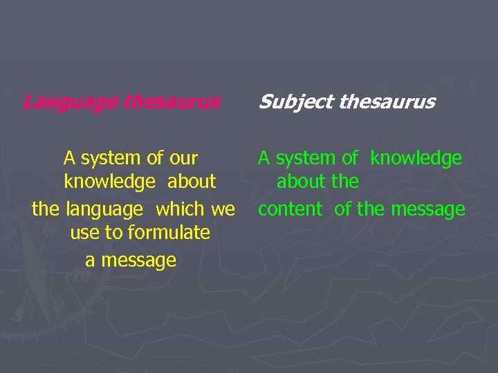 Language thesaurus A system of our knowledge about the language which we use to