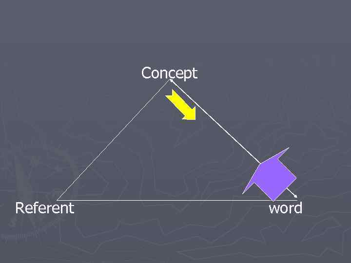 Concept Referent word