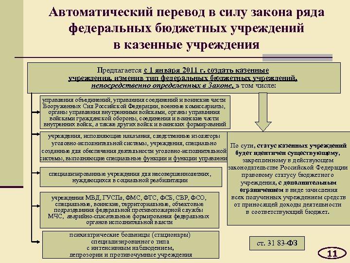 Автоматический перевод в силу закона ряда федеральных бюджетных учреждений в казенные учреждения Предлагается с