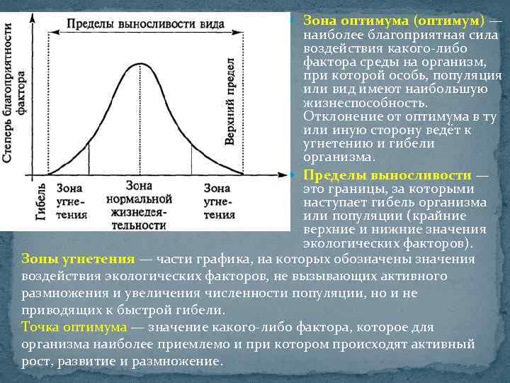 Зона оптимума (оптимум) — наиболее благоприятная сила воздействия какого-либо фактора среды на организм,