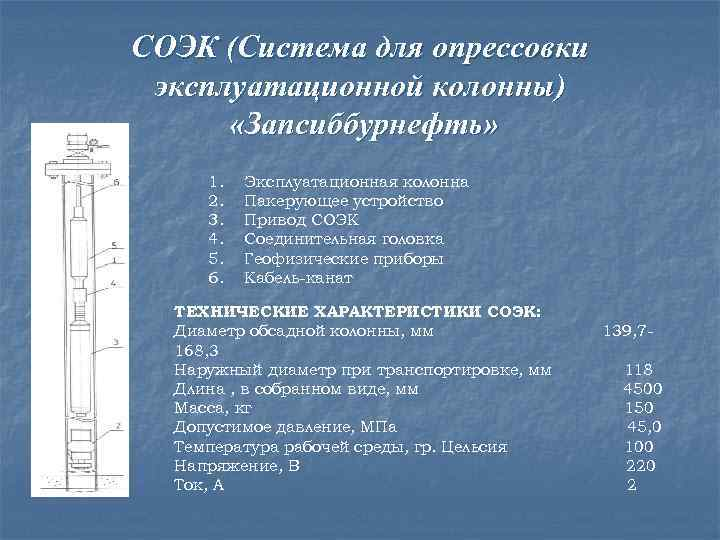СОЭК (Система для опрессовки эксплуатационной колонны) «Запсиббурнефть» 1. 2. 3. 4. 5. 6. Эксплуатационная