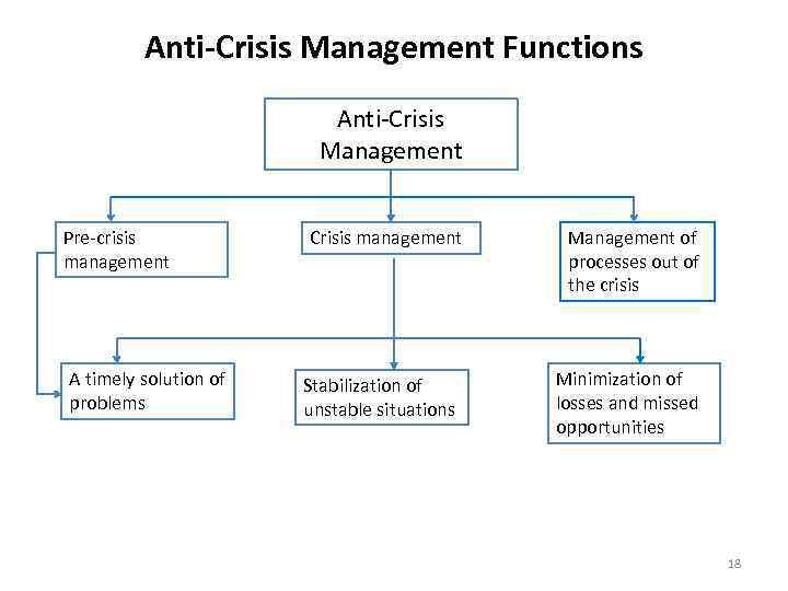 beyond katrina crisis management Select resources for disaster recovery & crisis management  recovery progress one year after hurricane katrina  crisis management, 5.