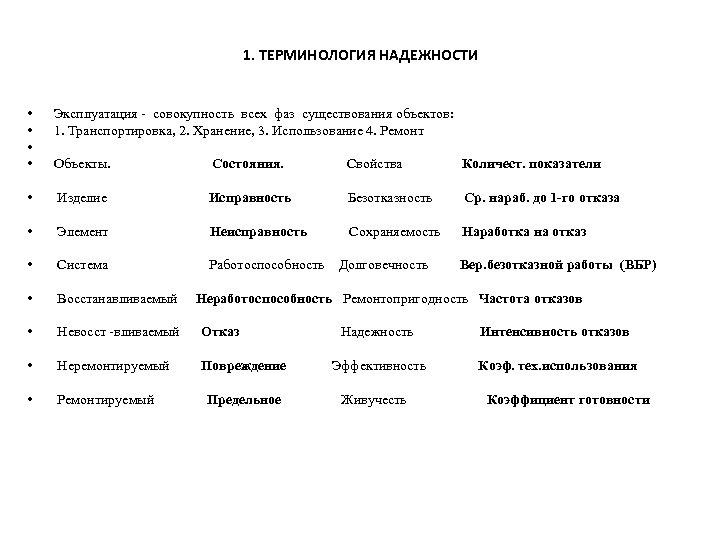 1. ТЕРМИНОЛОГИЯ НАДЕЖНОСТИ • • Эксплуатация - совокупность всех фаз существования объектов: 1. Транспортировка,