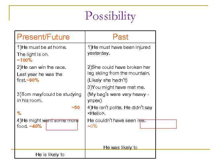 Possibility Present/Future 1)He must be at home. The light is on. ~100% 2)He can