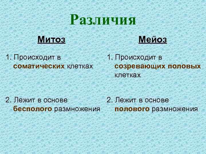 Различия Митоз Мейоз 1. Происходит в соматических клетках 1. Происходит в созревающих половых клетках