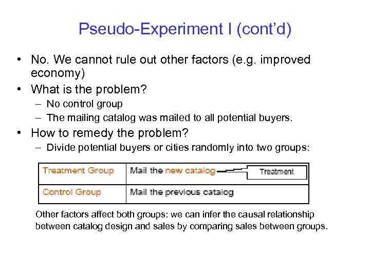 Pseudo-Experiment I (cont'd) • No. We cannot rule out other factors (e. g. improved