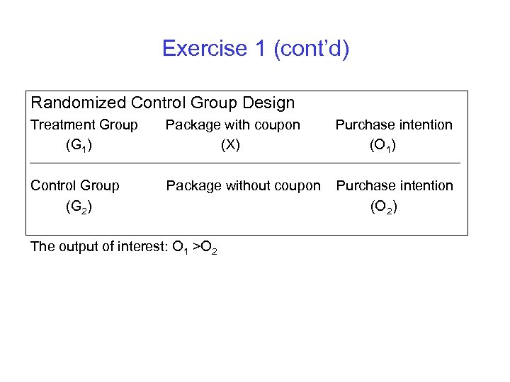 Exercise 1 (cont'd) Randomized Control Group Design Treatment Group (G 1) Package with coupon