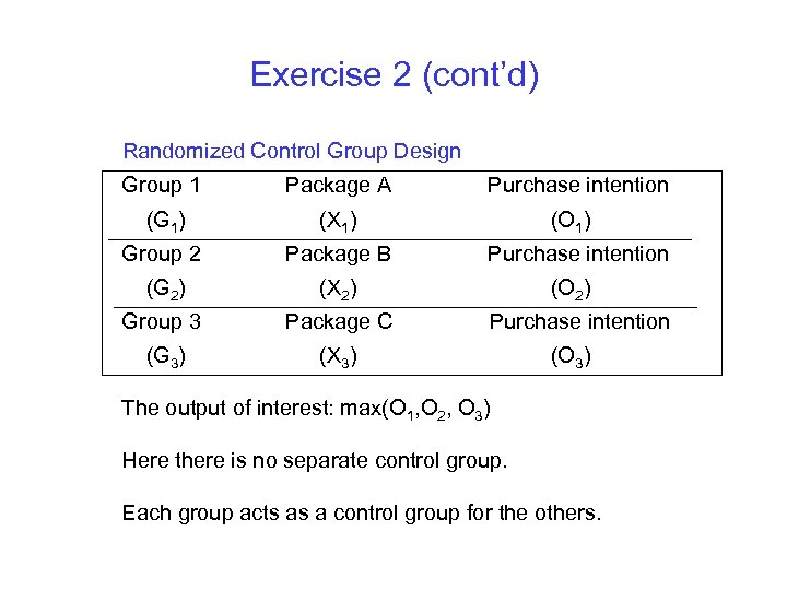 Exercise 2 (cont'd) Randomized Control Group Design Group 1 Package A (G 1) (X