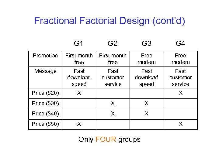 Fractional Factorial Design (cont'd) G 1 G 2 G 3 G 4 Promotion First