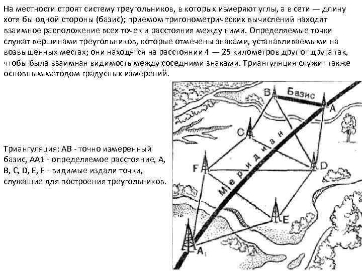 На местности строят систему треугольников, в которых измеряют углы, а в сети — длину
