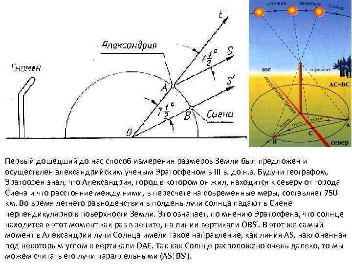 Первый дошедший до нас способ измерения размеров Земли был предложен и осуществлен александрийским ученым