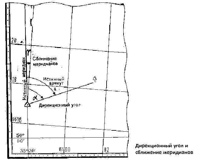 Дирекционный угол и сближение меридианов