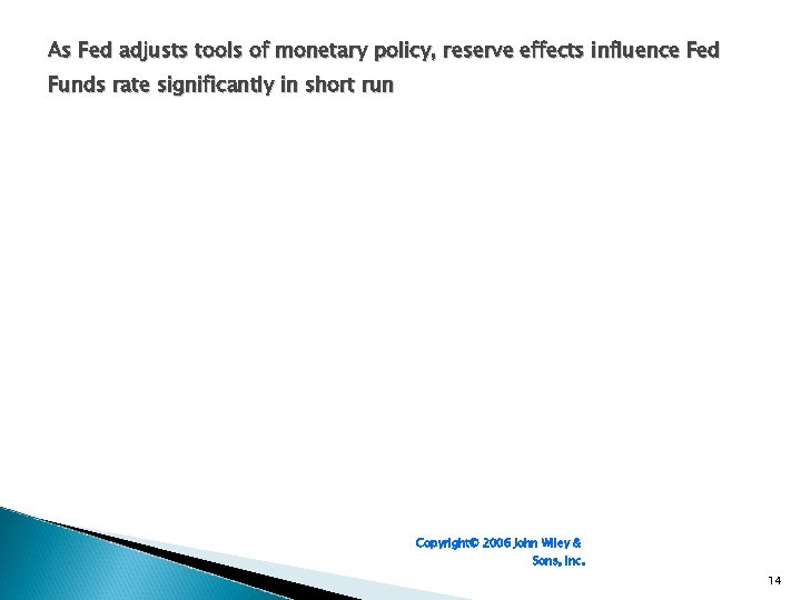 As Fed adjusts tools of monetary policy, reserve effects influence Fed Funds rate significantly