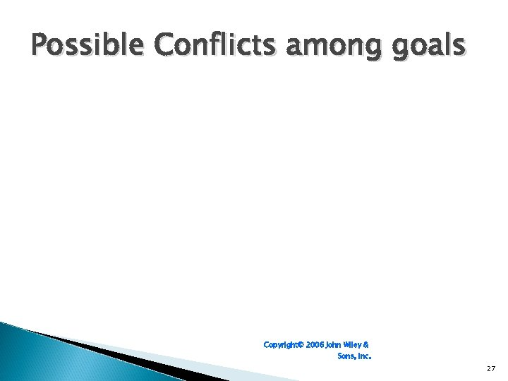 Possible Conflicts among goals Copyright© 2006 John Wiley & Sons, Inc. 27