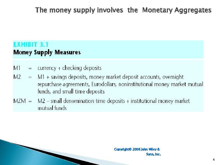 The money supply involves the Monetary Aggregates Copyright© 2006 John Wiley & Sons, Inc.