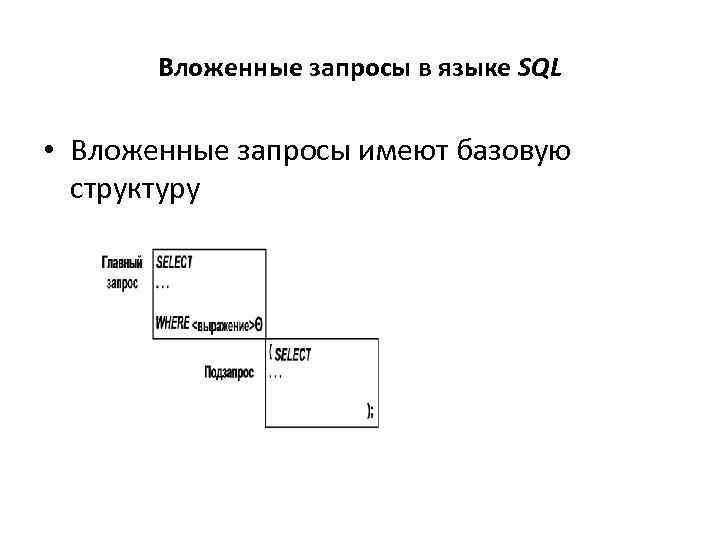 Вложенные запросы в языке SQL • Вложенные запросы имеют базовую структуру