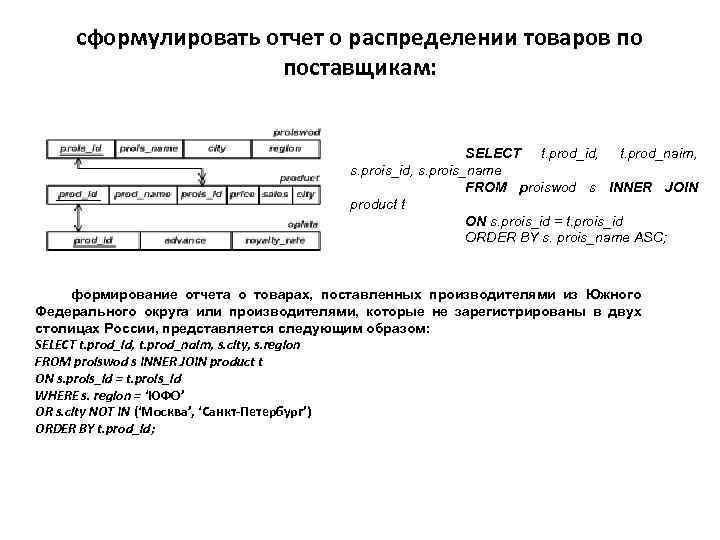 сформулировать отчет о распределении товаров по поставщикам: SELECT t. prod_id, t. prod_naim, s. prois_id,