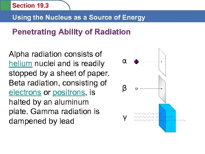 Section 19. 3 Using the Nucleus as a Source of Energy Penetrating Ability of