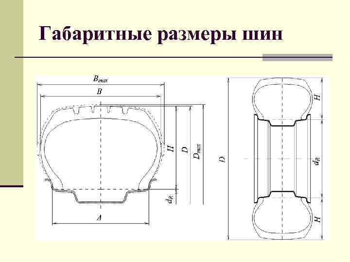 Габаритные размеры шин