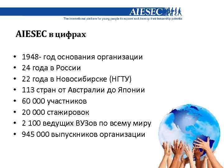 AIESEC в цифрах • • 1948 - год основания организации 24 года в России